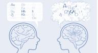 προφορική-επικοινωνία-και-δυσλεξία